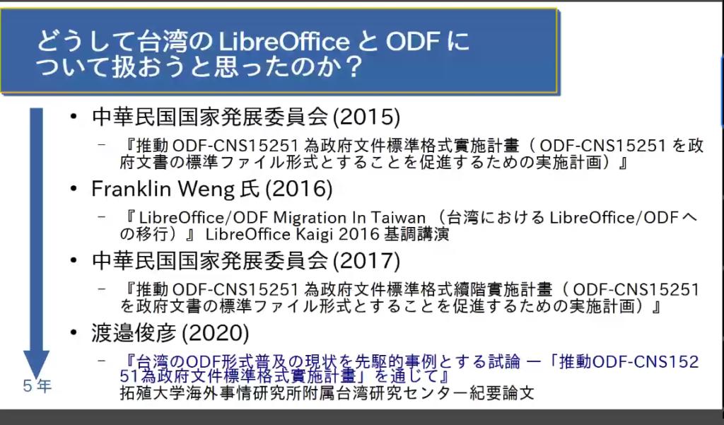 渡邉さんの発表中のスライド